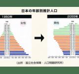 日本の年齢別推計人口