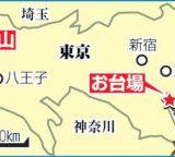 東京五輪巨大シンボル
