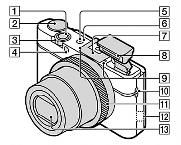 Sony RX100 Successor Spotted in Leaked Manual Illustrations