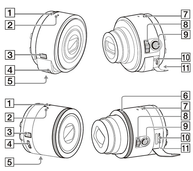 Leaked Manual Offers a Closer Glimpse at How Sony's 'Lens