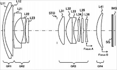 New Sony RX200 Patent Shows an Exciting 28-100mm