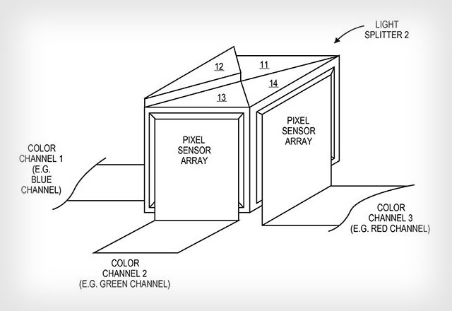 Apple Invents a Camera with 3 Sensors and a Prism That