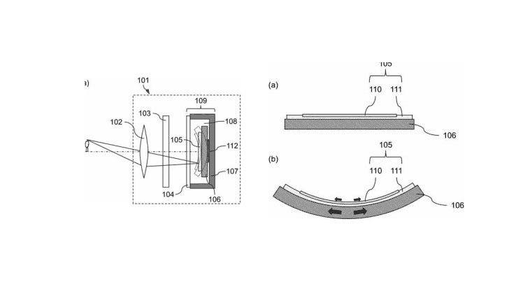 Canon Files 2 Curved Sensor Patents, One You Can Control