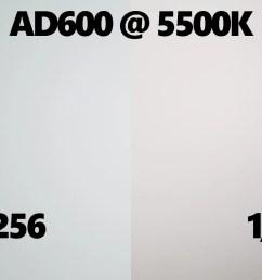 lightcomparison3 [ 1600 x 900 Pixel ]