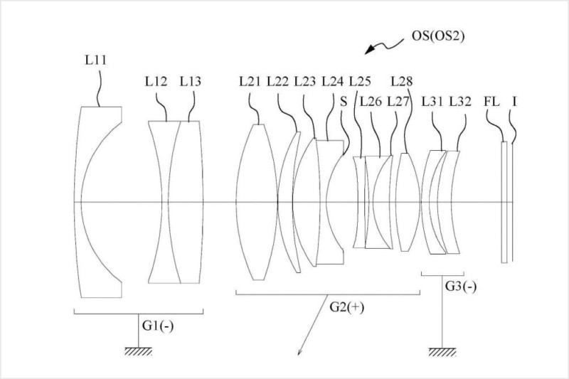 Nikon Patents 2 Full Frame Mirrorless Lenses: 52mm f/0.9