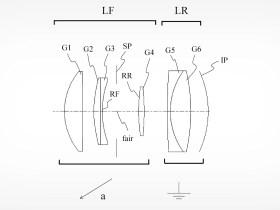 Set di obiettivi brevettati Canon progettati per sensori curvi