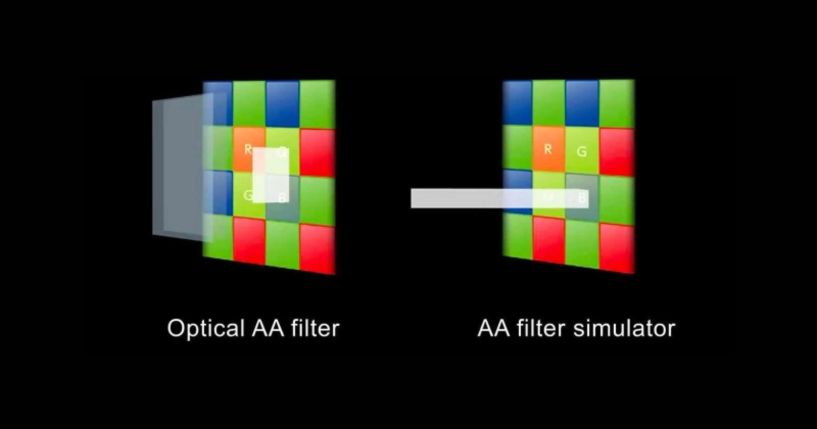 Canon brevetta la tecnologia di simulazione AA basata su IBIS, simile a Pentax