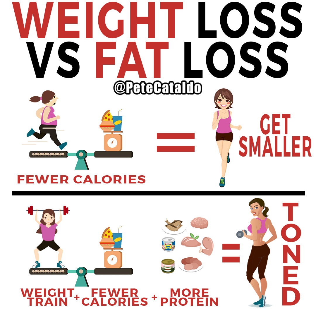 Workouts for beginners to lose weight