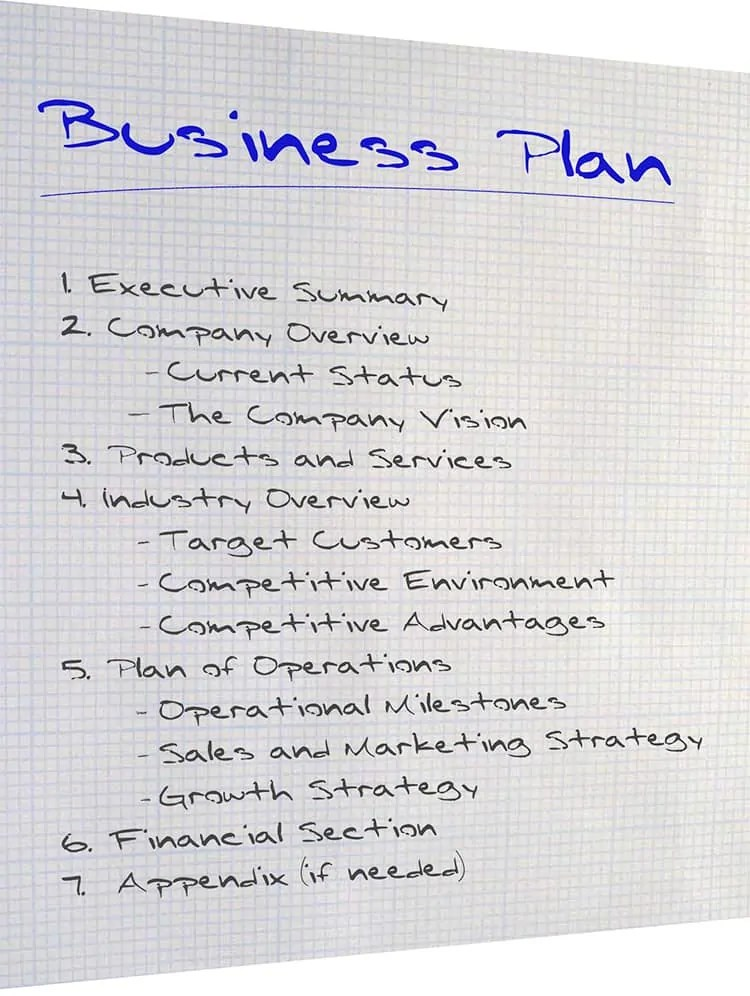 Business Plan Sections