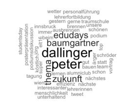 WordCloud von @AnSchlager