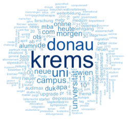 Word Cloud adjusted: @donau_uni