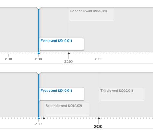 H5P Timeline: Vergleich der Abstände von Ereignissen im Zeitstrahl. Im oberen Bildteil liegen zwei Ereignisse ein Jahr auseinander, im unteren Bildteil wird noch ein weiteres Ereignis mit einem Monat Abstand dazwischen geschoben. Der Abstand auf dem Bildschirm in cm ist im unteren Bild größer.