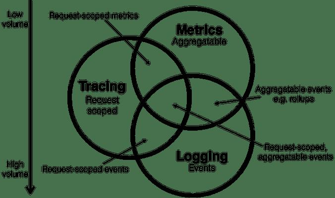 Shaun Abram » Blog Archive » Post Production Debugging