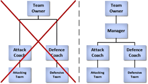 Football-teams