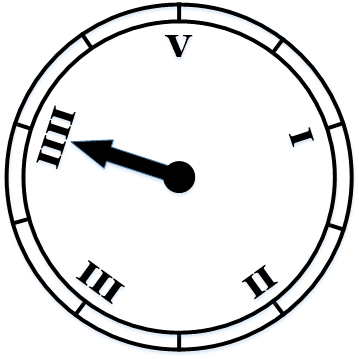 Clock arithmetic