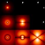 Hydrogen atom wave functions
