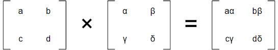 Dead End Matrix Multiplication