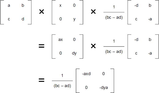 Normal diagonal subgroup