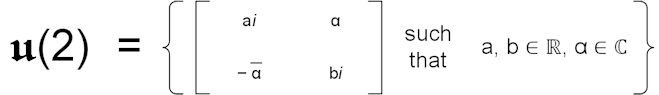u(2) Lie Algebra definition