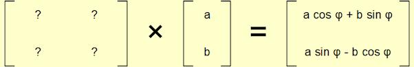 Candidate reflection matrix