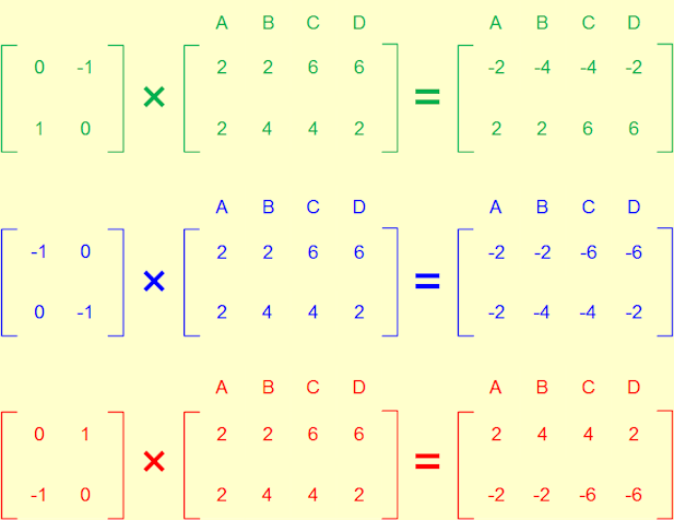 Pre-multiplying rotations