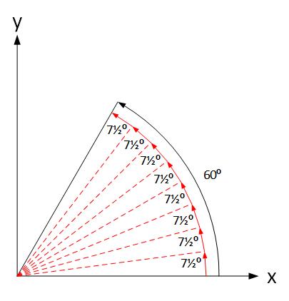 Splitting a rotation