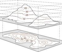 Contour Lines (click for a larger version)