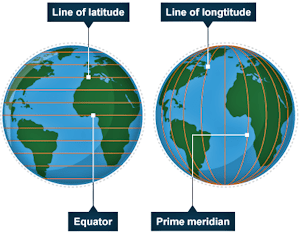 Latitude and Longitude
