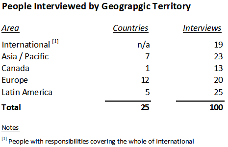 Interviews by Geographic Area