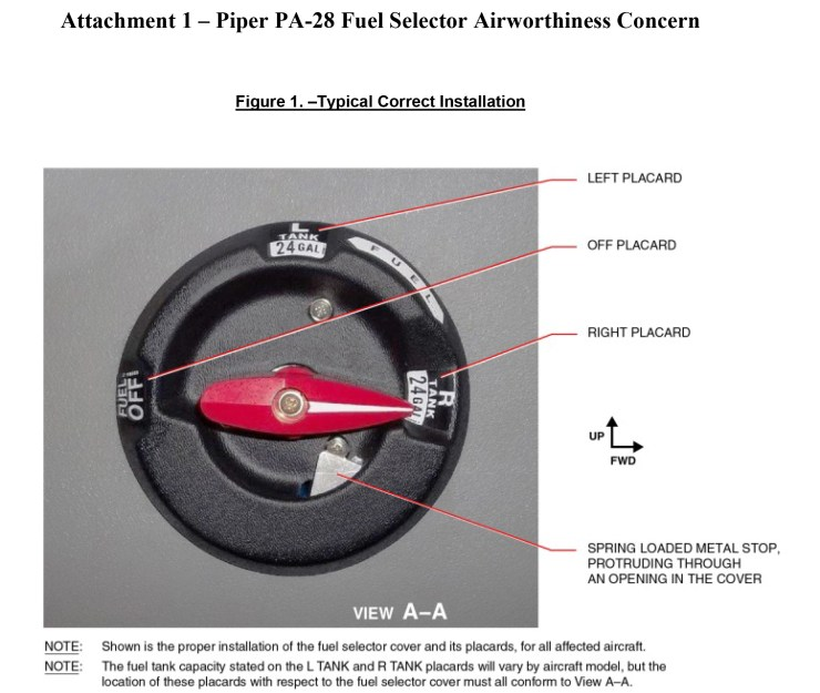 FAA Airworthiness Concern: Piper PA28 Fuel Selector – Die