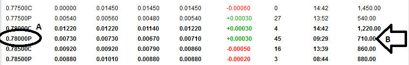 Canadian Dollar Yield Enhancement –