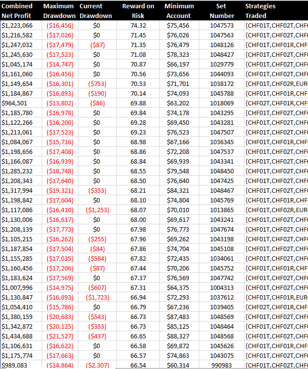 futures-forex-rr
