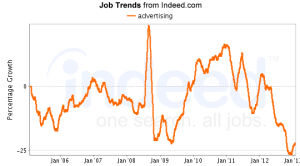 jobgraph