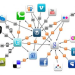 Public Data what is it and how does it affect your business SocialMedia.ie Your Social Media Partner in Ireland