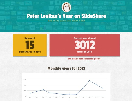 Peter levitan s year 2013 on SlideShare