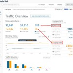 Jwt.com Traffic Statistics by SimilarWeb