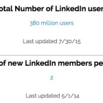 125 Amazing LinkedIn Statistics   Facts  July 2015