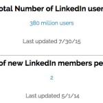 125 Amazing LinkedIn Statistics   Facts  July 2015