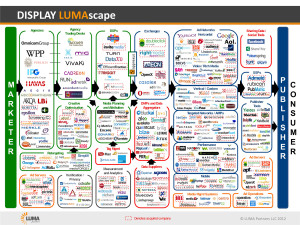 Display-LUMAscape_2012-04-05