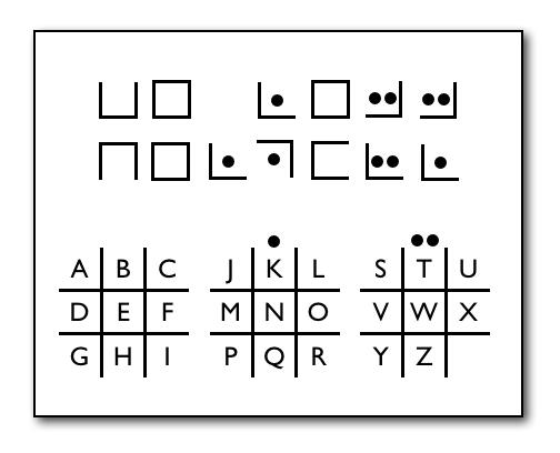 Common Core – Page 7