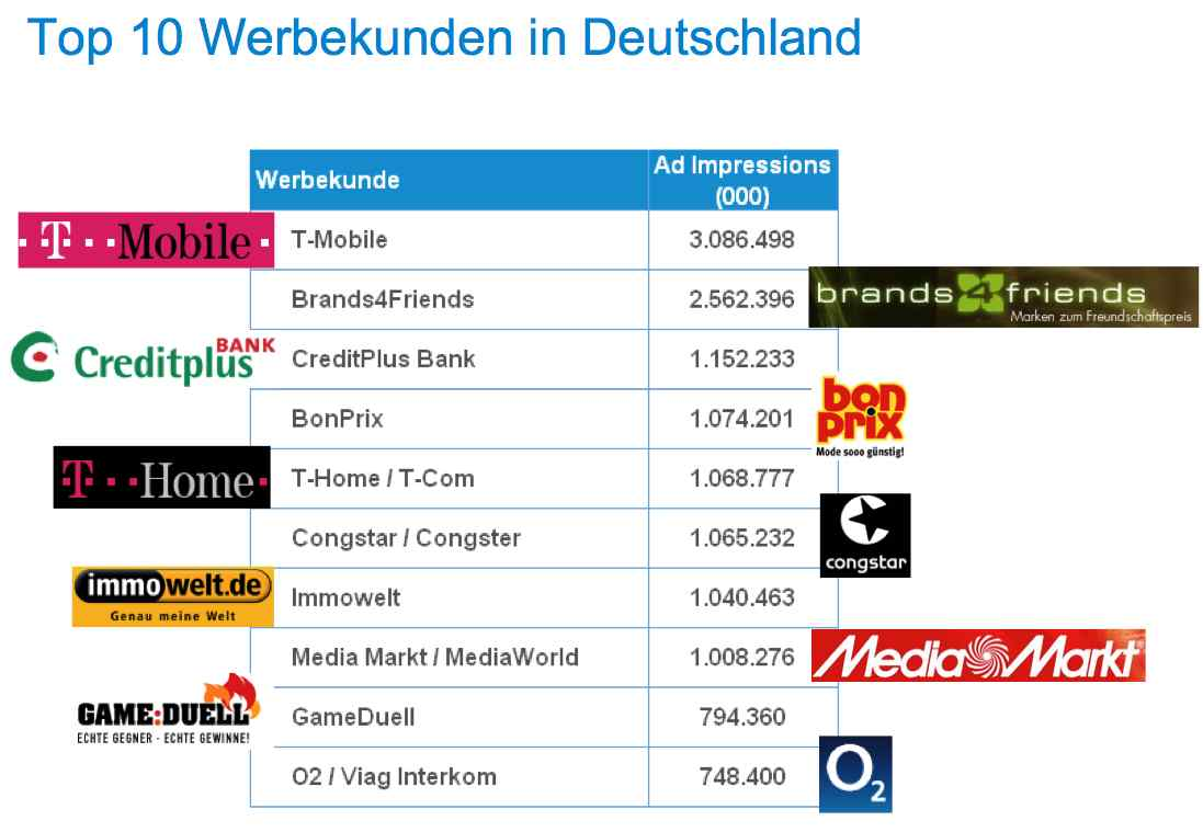 online casino deutschland top 10