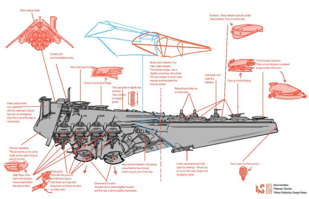 medium resolution of the yithian battleship