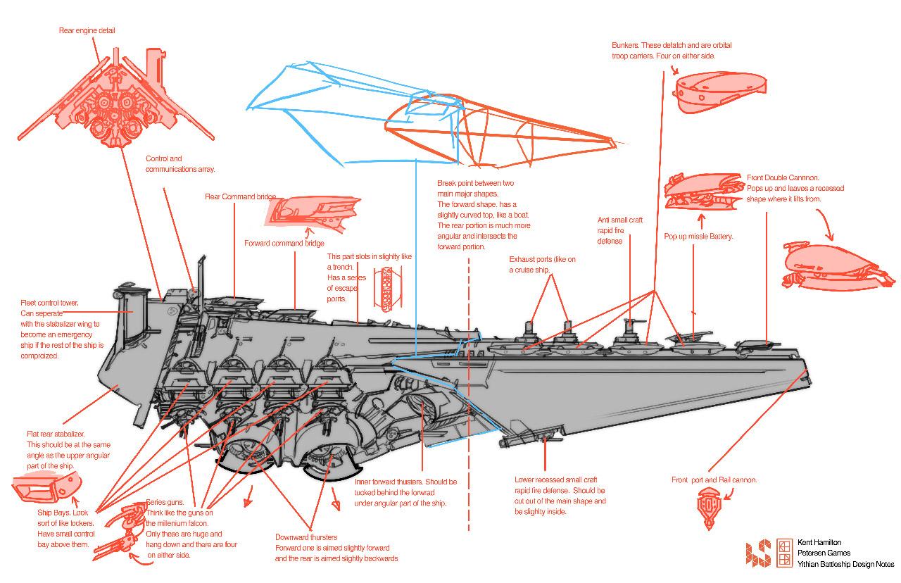 hight resolution of the yithian battleship