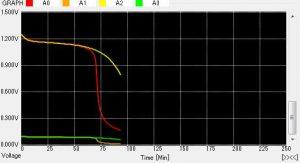 daiso980_990_no1%e5%85%85%e9%9b%bb%e3%80%8020161123_000557_daqrecord