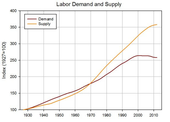 demand_supply