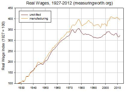 RealWages