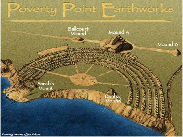 Poverty_point