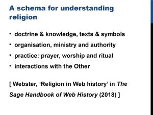 A schema for understanding religions online, taken from the chapter 'Religion in Web history', published in The SAGE Handbook of Web History. A link to the full text of this paper is given at the end of the post.