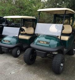 petes golf cart buying guide [ 1632 x 1224 Pixel ]