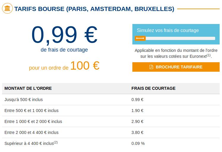Tarifs Euronest Bourse Direct (mars 2019)